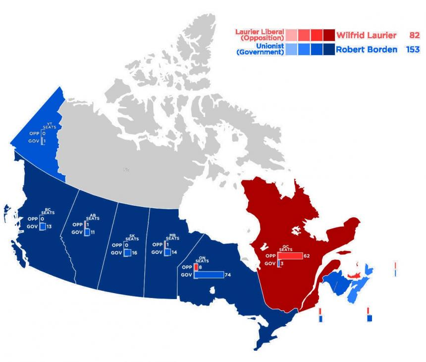 Canadian Federal Election 1917